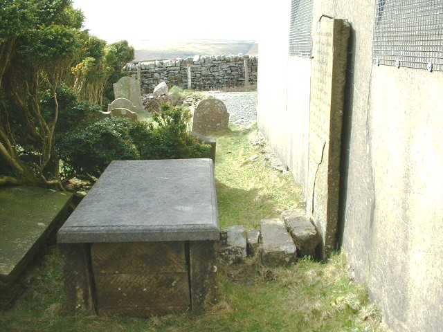 Grave of Roger and Sarah Howell, Baran Chapel